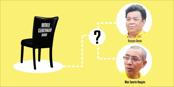 Jadwal Pemilihan Wakil Gubernur Riau Belum Berubah, Pansel Sudah Terima Berkas Ruspan Aman dan Wan Thamrin