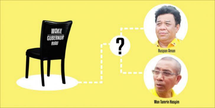 Tes Wawancara Calon Wagubri, Ruspan Aman dan Wan Thamrin Disuguhkan Banyak Pertanyaan