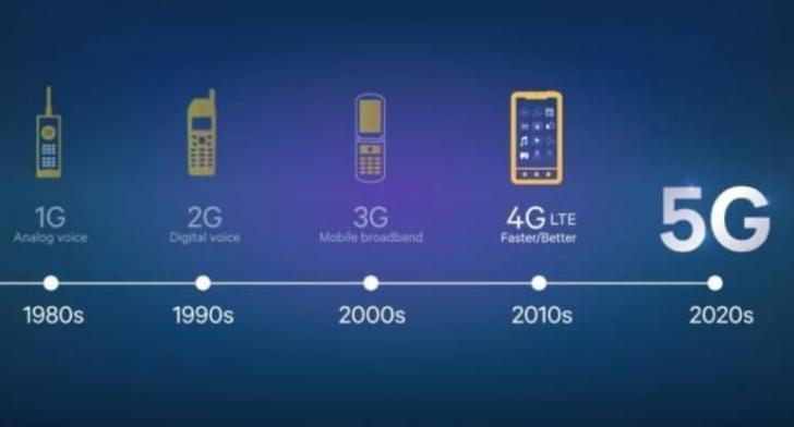 Mau Beli Smartphone Sekarang atau Setelah Jaringan 5G Hadir di Indonesia ?